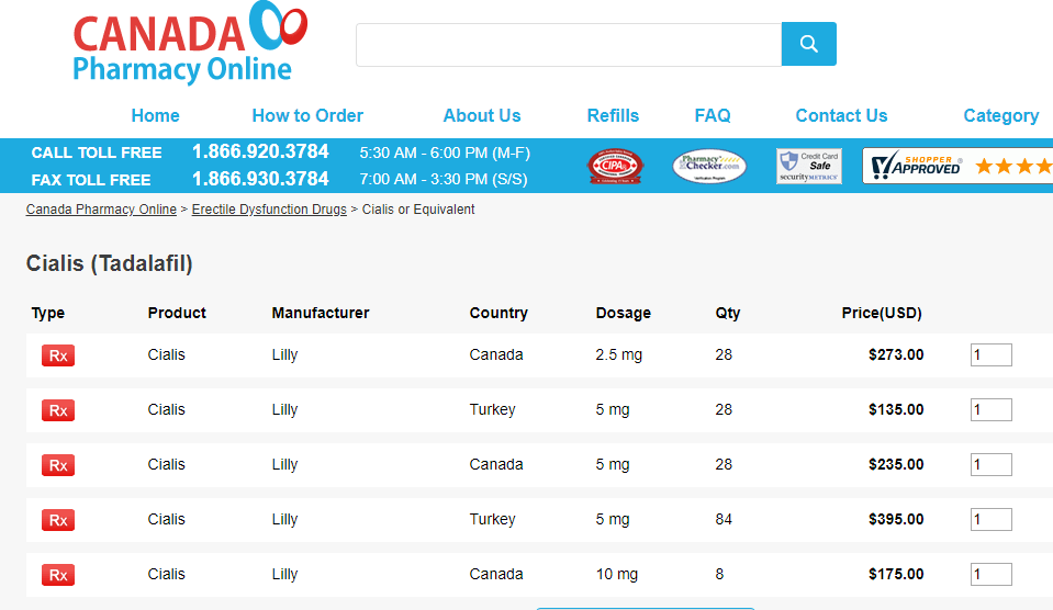 Overview of Cialis Prices